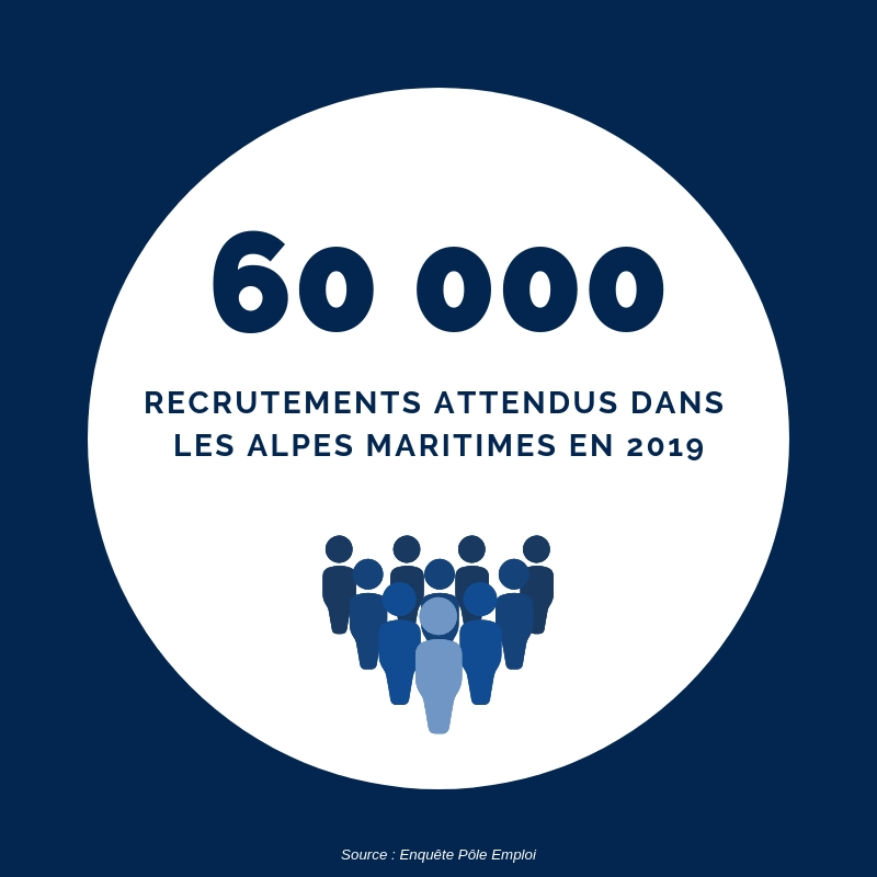 focus-recrutements-attendus