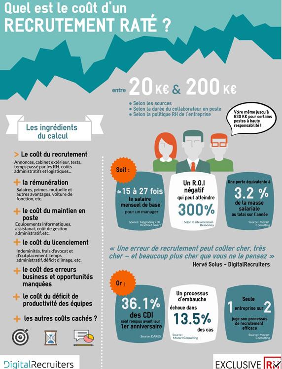 infographie_digital-recruiter