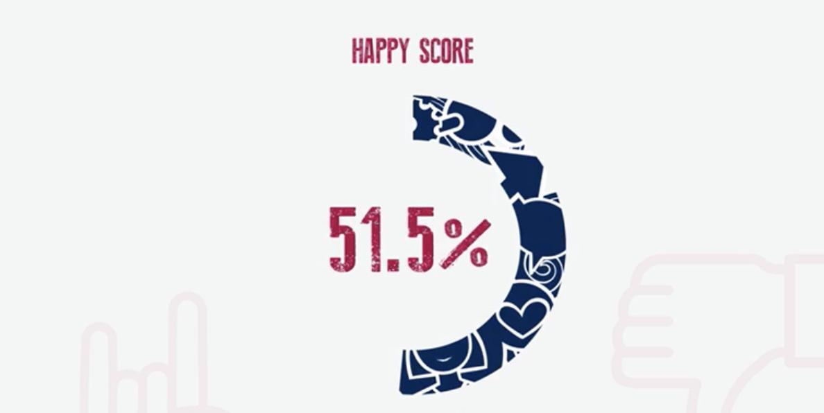 Boite-à-Rêves - Happy Score