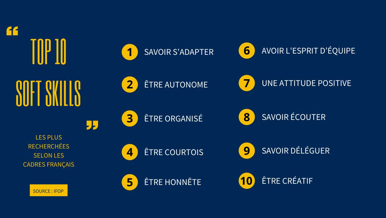 Top 10 des soft skills